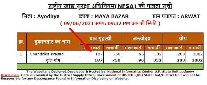 UP Ration Card Status Check Online