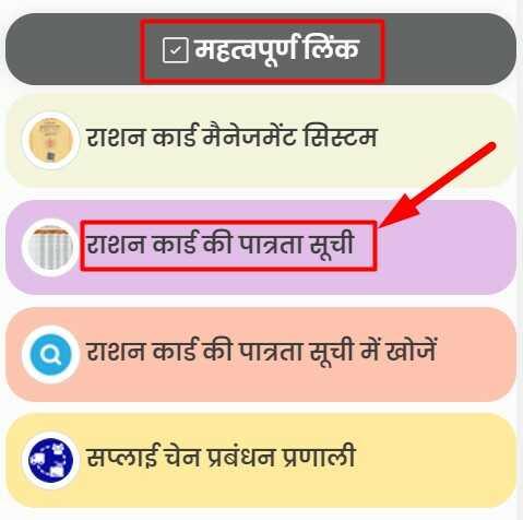 Uttar Pradesh New Ration Card List Check on fcs.up.nic.in Portal